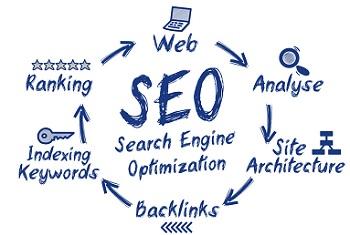 نکات مهم برای بهبود رتبه گوگل وب سایت